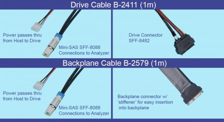 SAS Analyzer test cables